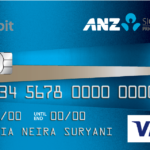 ANZ Card Activation | Activate ANZ Cards