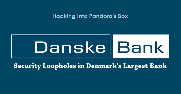 Danske Bank Card Activation