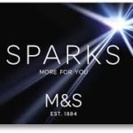 Marks and Spencer Credit Card Activation