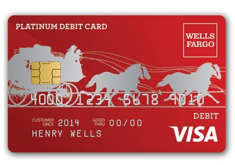 Wells Fargo Credit Card Activation – Wells Fargo Card Activation